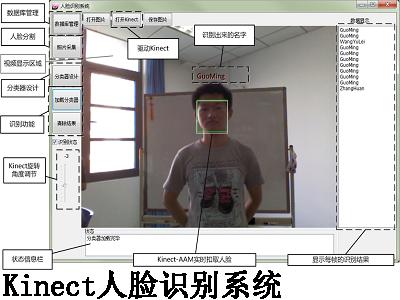 Kinect人脸识别系统